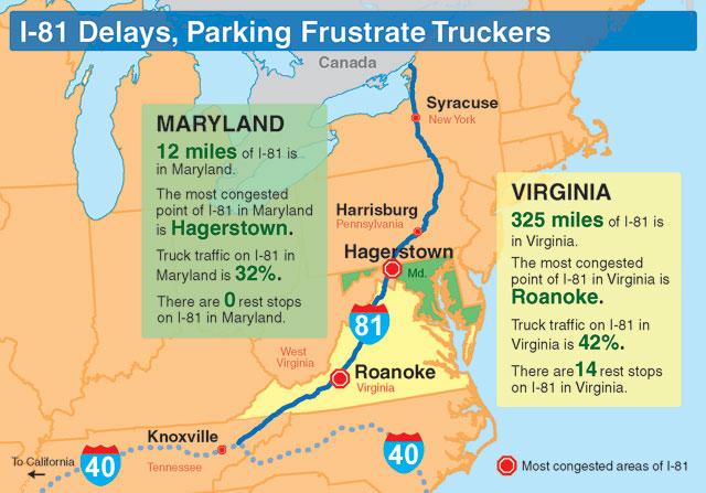 Traffic Woes Underscore Infrastructure Needs