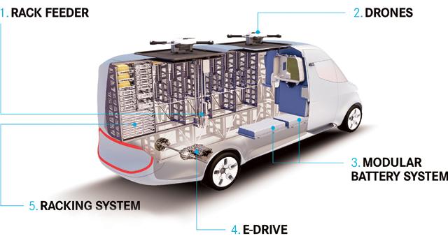 Mercedes-Benz Showcases \'Vision Van\'