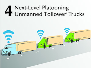 Next-Level Platooning
