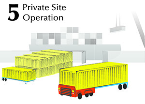 Private Site Operation