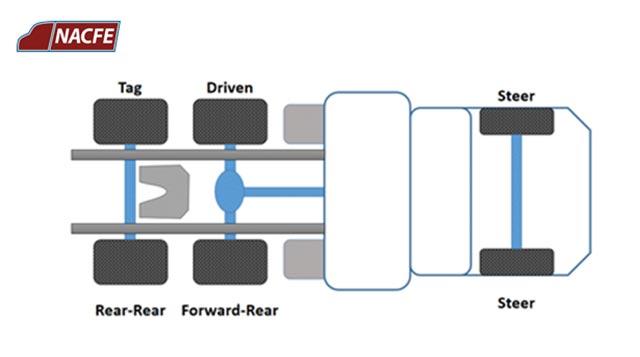 6x2 powertrain