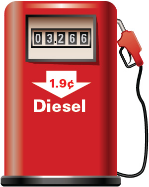 diesel price graphic