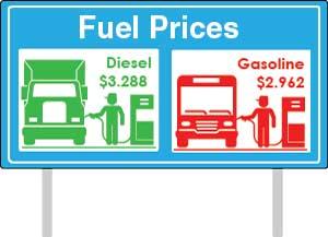 Diesel graphic