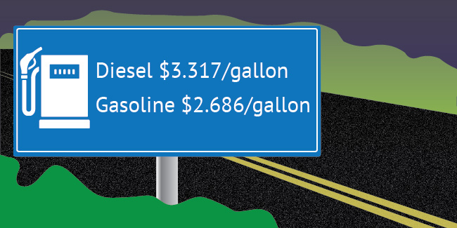 Fuel price graphic