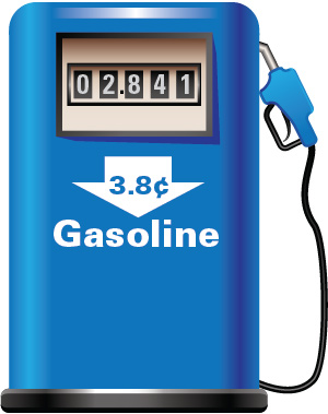 Gasoline graphic for Oct. 29, 2018