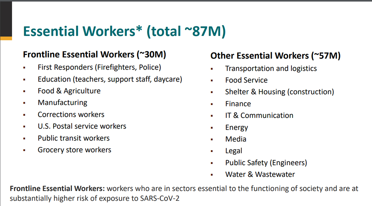 """CDC slide delineating """"frontline"""" essential workers from essential workers"""