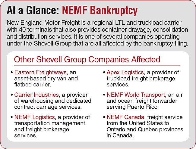 NEMF companies chart