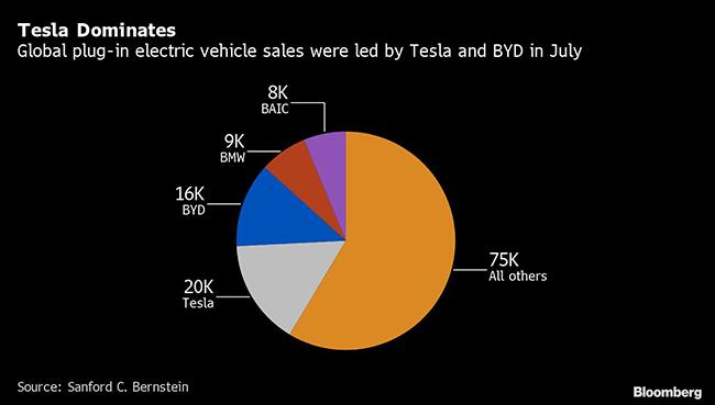 Porsche Unveils Its First Electric Car | Transport Topics