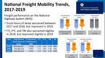 FHWA graphic showing truck trends from 2017-19