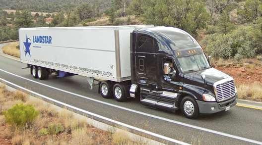 A Landstar Inc. truck