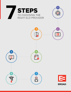 7 Steps to Choosing the Right ELD Provider