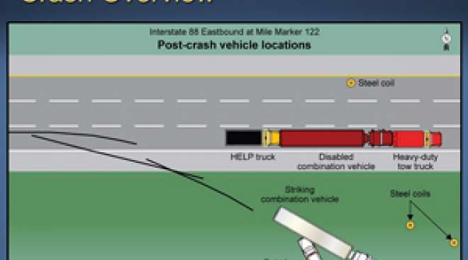 Ntsb Faults Drivers Carriers Fmcsa For Roles In Fatal